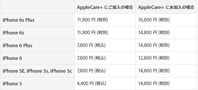 iPhone 修理代金